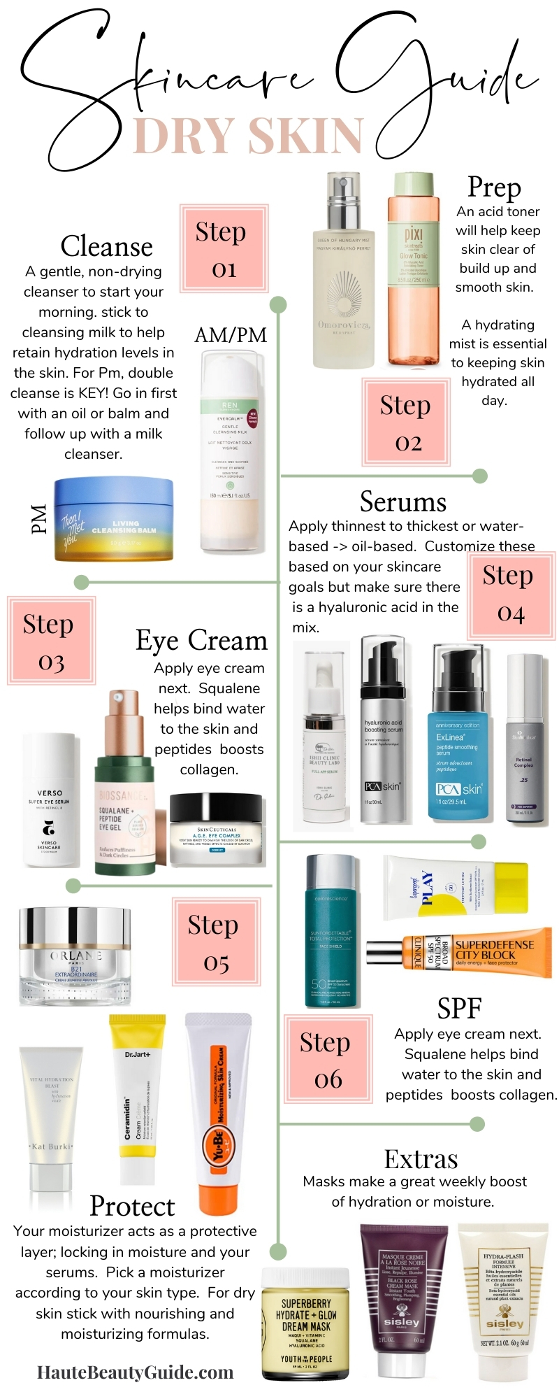 Guide: Dry Skincare Routine And Awesome Products To Use   Dry Skin Care Routine by popular Monterey beauty blog, Haute Beauty Guide: collage image of various dry skin care products.